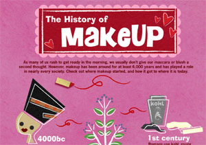 The History of Makeup (Infographic)