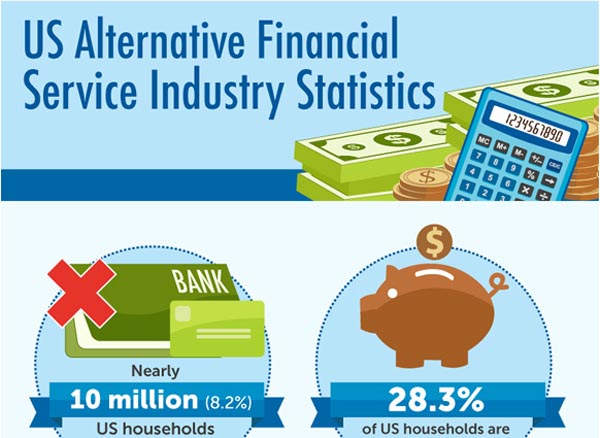 Alternative Financial Services Usage (Infographic)