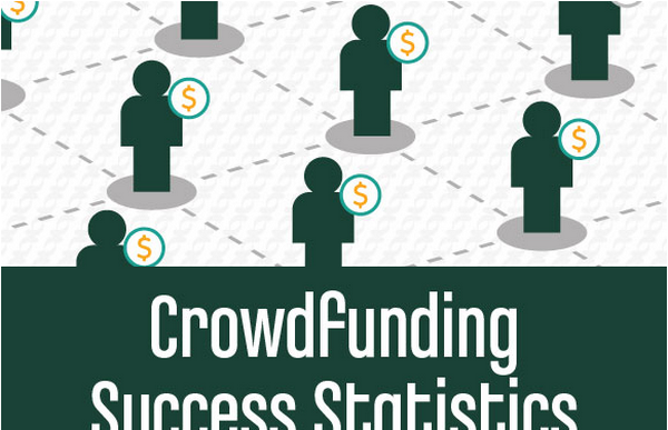 Crowdfunding Success Statistics & How You Should Raise Money Online [Infographic]