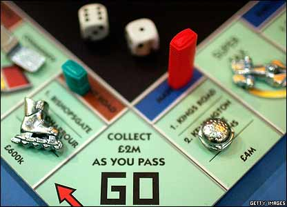 How to Play and Win Monopoly Game