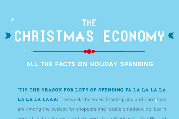 Holiday Spending – Christmas Economy [Infographic]