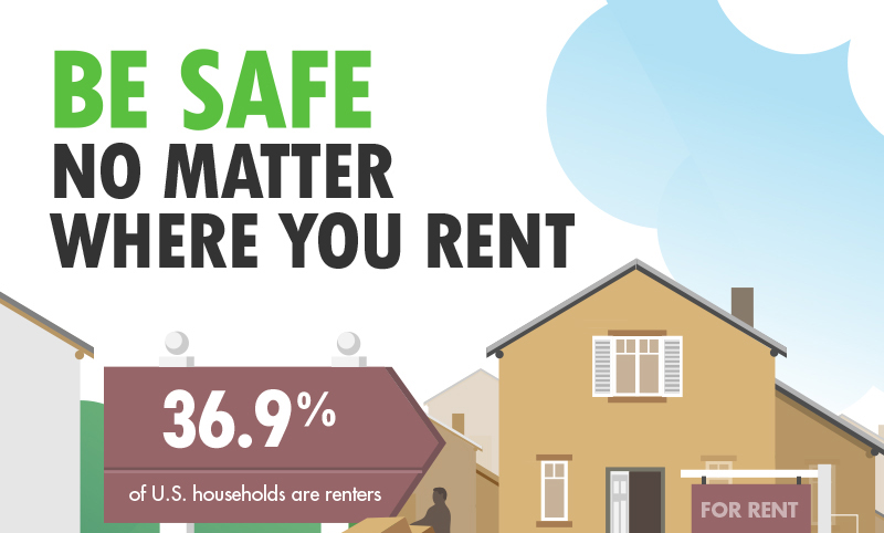 Be Safe No Matter Where You Rent [Infographic]